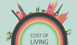 COST OF LIVING IN CHINA FOR INTERNATIONAL STUDENTS