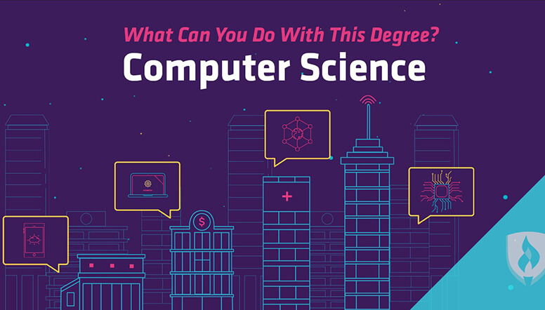 Computer Science and Technology-Bachelor in Chengdu